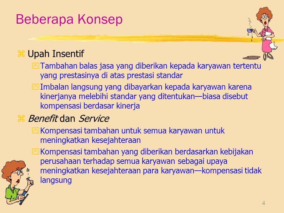 5 Komponen Sistem Kompensasi Total