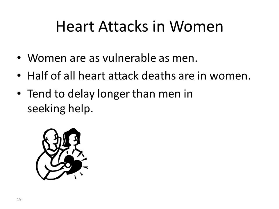 Heart Attacks in Women Women are as vulnerable as men.