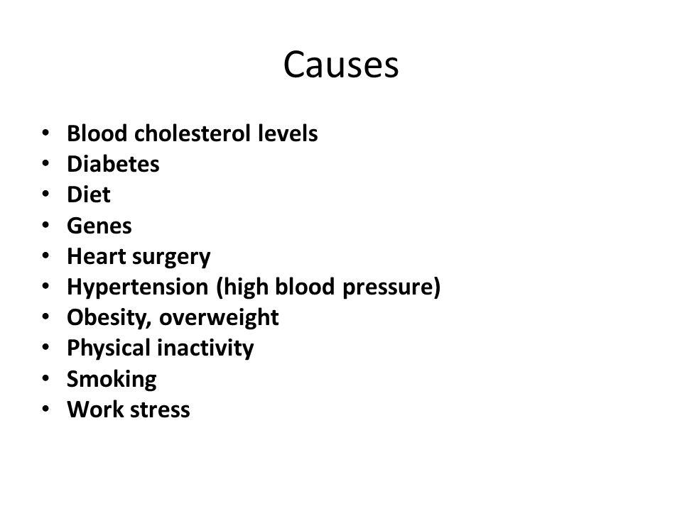 Kadar kolesterol darah diabetes diet gen operasi jantung Hipertensi (tekanan darah tinggi) Obesitas, kelebihan berat badan aktivitas fisik merokok bekerja stres