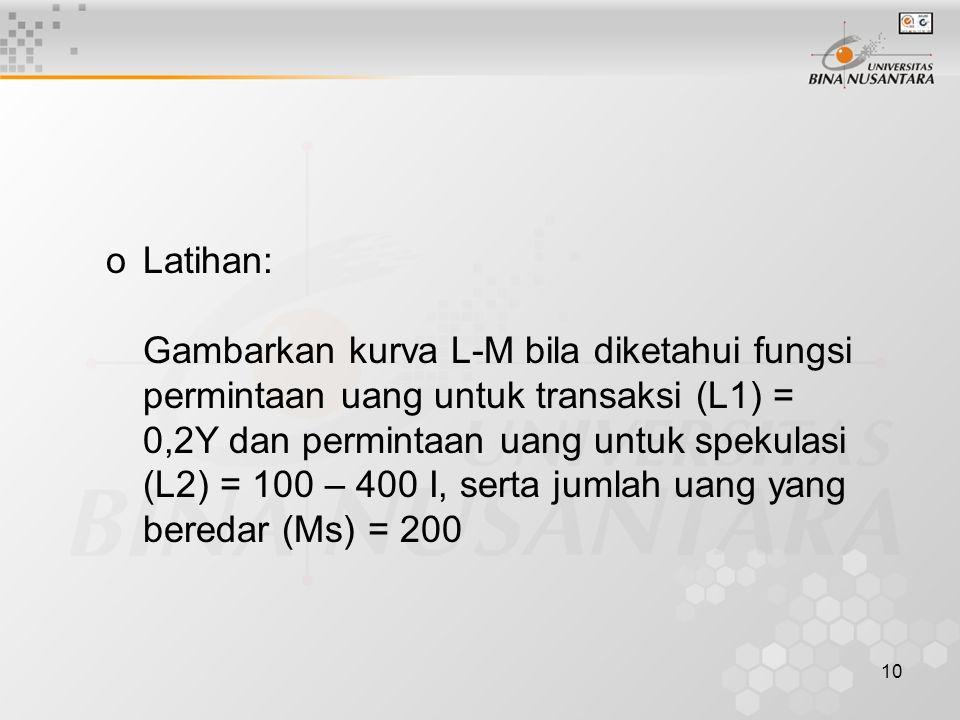 10 oLatihan: Gambarkan kurva L-M bila diketahui fungsi permintaan uang untuk transaksi (L1) = 0,2Y dan permintaan uang untuk spekulasi (L2) = 100 – 40