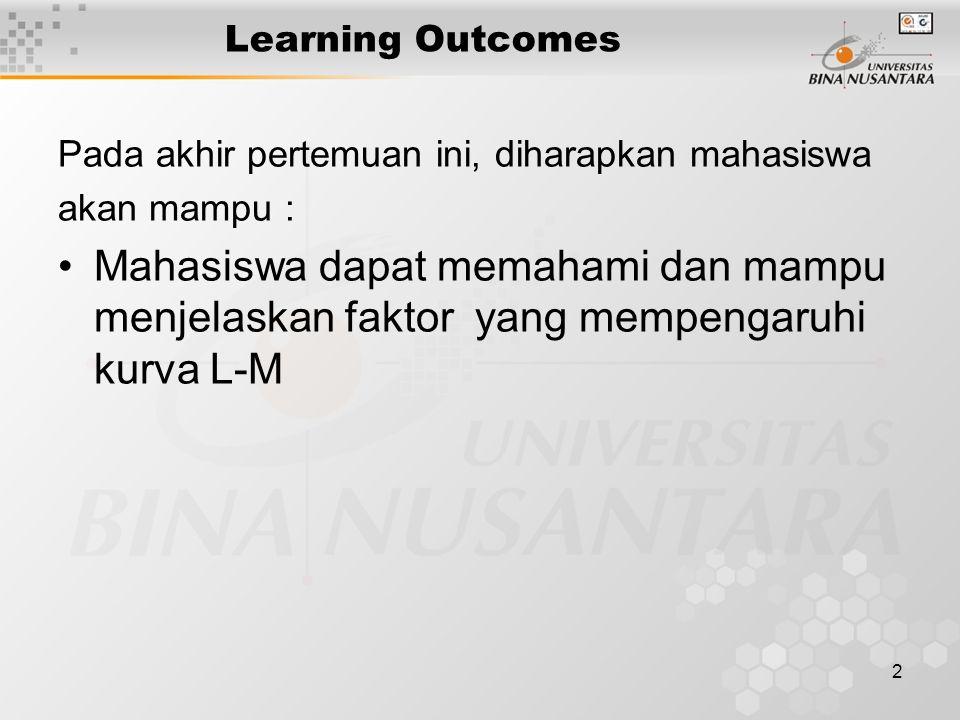 2 Learning Outcomes Pada akhir pertemuan ini, diharapkan mahasiswa akan mampu : Mahasiswa dapat memahami dan mampu menjelaskan faktor yang mempengaruh