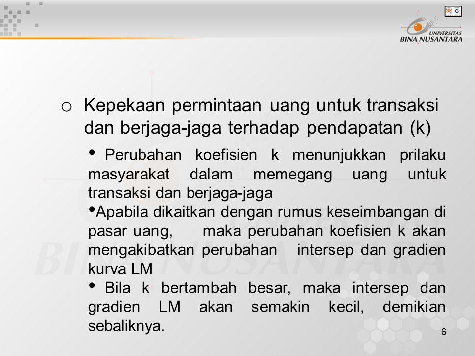6 o Kepekaan permintaan uang untuk transaksi dan berjaga-jaga terhadap pendapatan (k) Perubahan koefisien k menunjukkan prilaku masyarakat dalam memeg