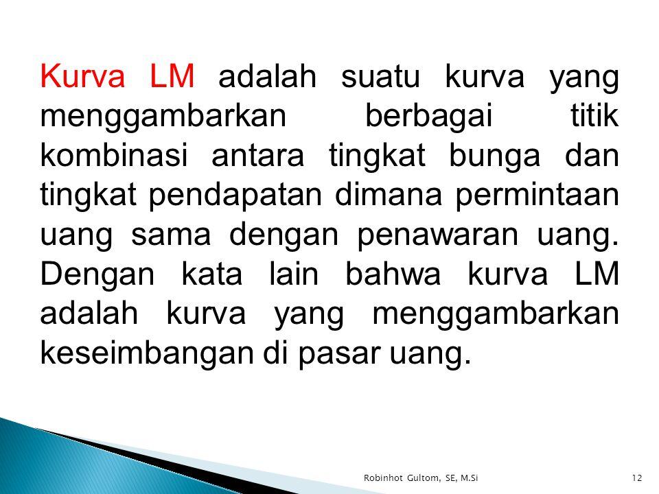 Kurva LM adalah suatu kurva yang menggambarkan berbagai titik kombinasi antara tingkat bunga dan tingkat pendapatan dimana permintaan uang sama dengan