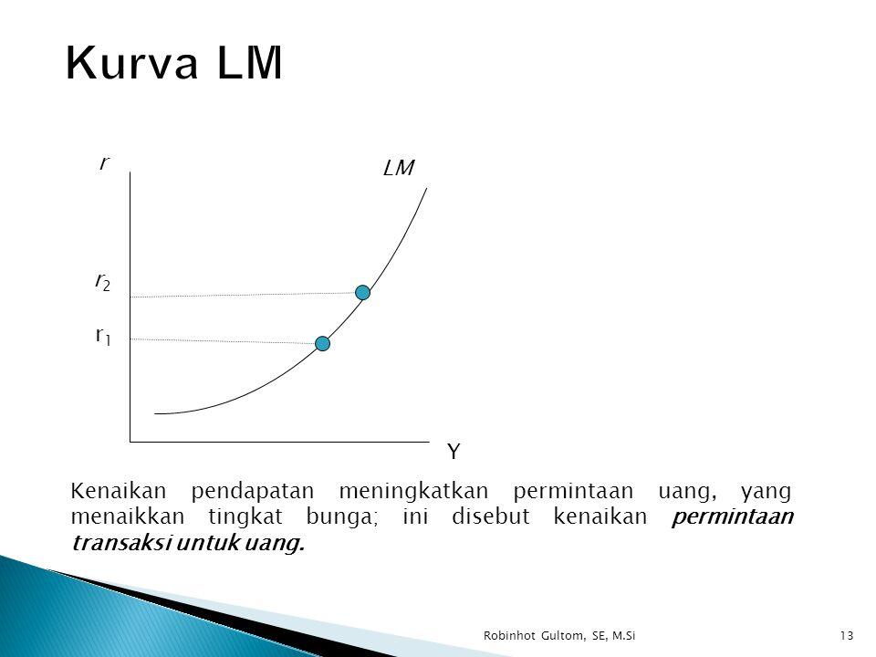 r1r1 r2r2 r Y LM Kenaikan pendapatan meningkatkan permintaan uang, yang menaikkan tingkat bunga; ini disebut kenaikan permintaan transaksi untuk uang.