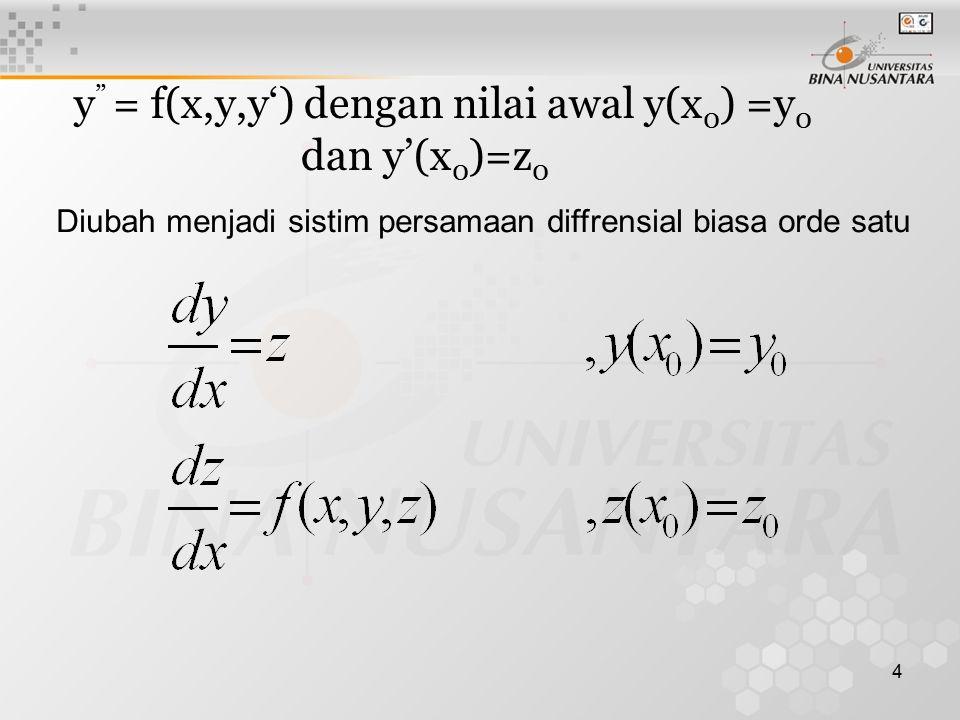 4 y = f(x,y,y') dengan nilai awal y(x 0 ) =y 0 dan y'(x 0 )=z 0 Diubah menjadi sistim persamaan diffrensial biasa orde satu