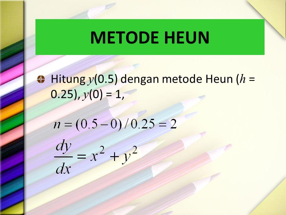 METODE HEUN Hitung y (0.5) dengan metode Heun ( h = 0.25), y (0) = 1,