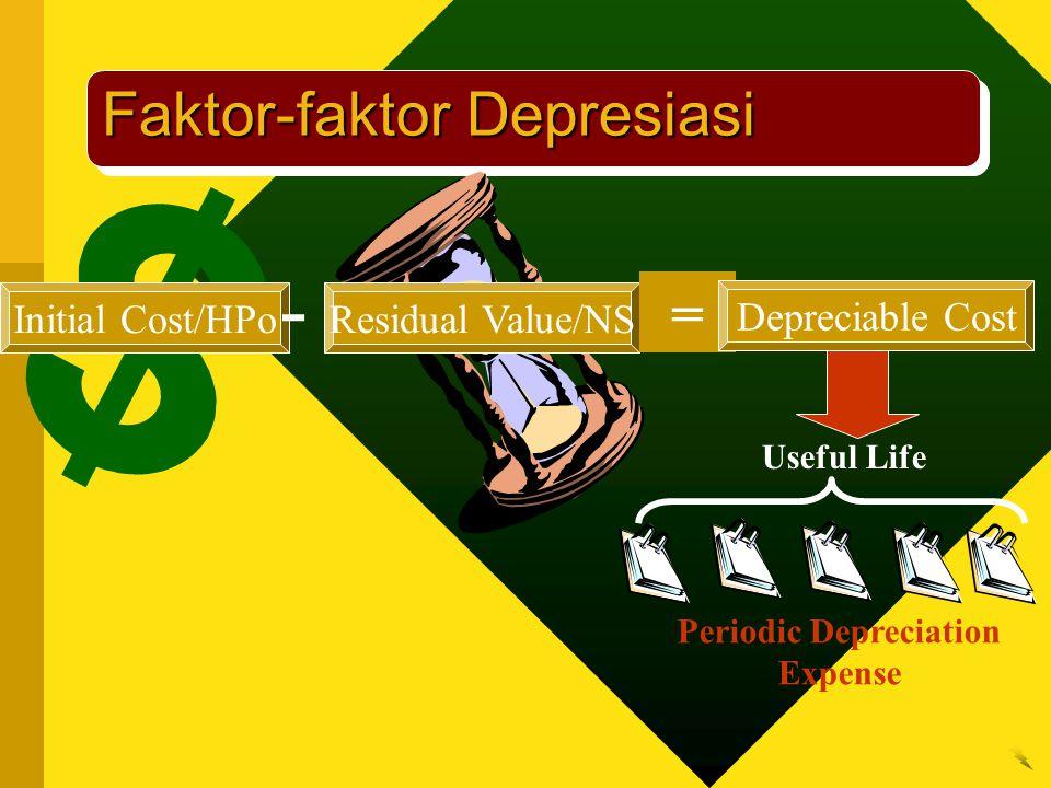Faktor-faktor Depresiasi Initial Cost/HPo Residual Value/NS - = Depreciable Cost Useful Life 1 Periodic Depreciation Expense 2 3 4 5