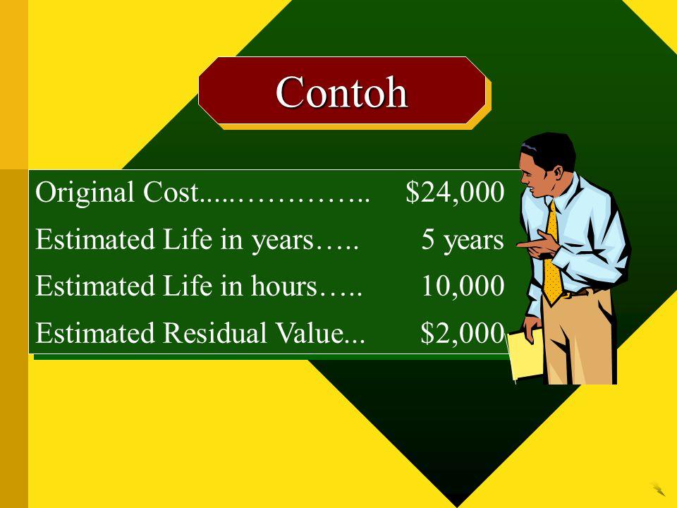 ContohContoh Original Cost.....………….. $24,000 Estimated Life in years…..5 years Estimated Life in hours….. 10,000 Estimated Residual Value...$2,000 Or