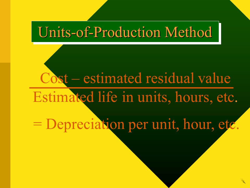 Units-of-Production Method Cost – estimated residual value Estimated life in units, hours, etc. = Depreciation per unit, hour, etc.