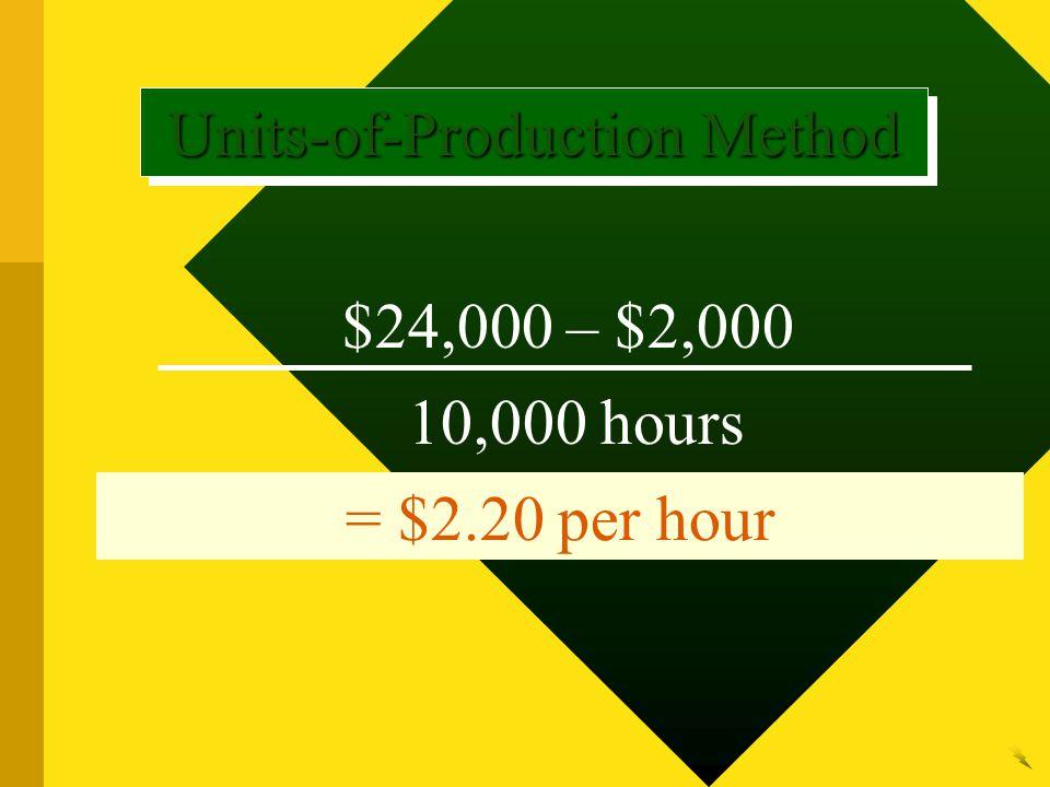 $24,000 – $2,000 10,000 hours = Depreciation per unit, hour, etc.