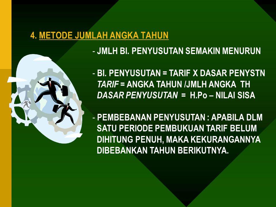 4.METODE JUMLAH ANGKA TAHUN - JMLH BI. PENYUSUTAN SEMAKIN MENURUN - BI.