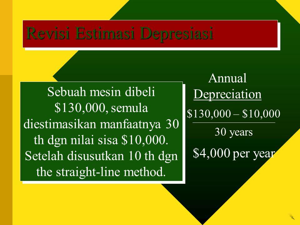 Revisi Estimasi Depresiasi Sebuah mesin dibeli $130,000, semula diestimasikan manfaatnya 30 th dgn nilai sisa $10,000.