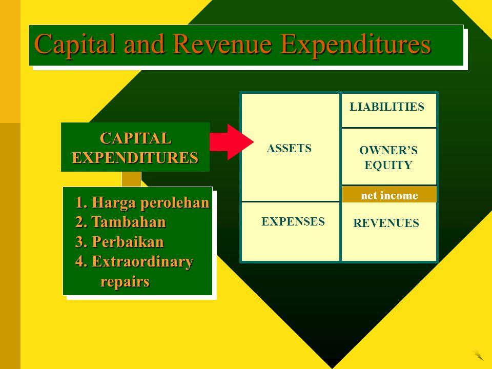 LIABILITIES OWNER'S EQUITY REVENUES ASSETS EXPENSES CAPITAL EXPENDITURES 1. Harga perolehan 2. Tambahan 3. Perbaikan 4. Extraordinary repairs 1. Harga