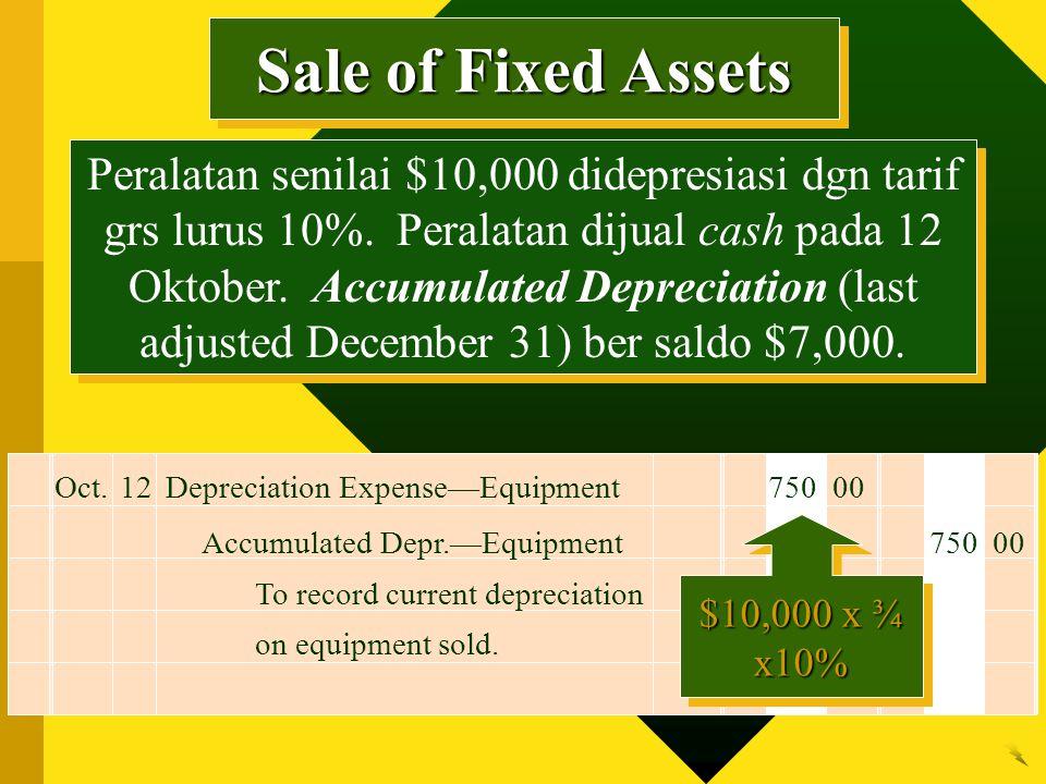Peralatan senilai $10,000 didepresiasi dgn tarif grs lurus 10%. Peralatan dijual cash pada 12 Oktober. Accumulated Depreciation (last adjusted Decembe