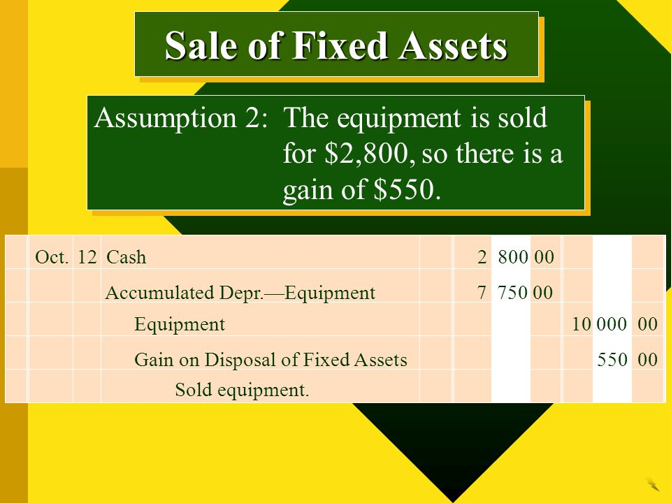 Sale of Fixed Assets Assumption 2: The equipment is sold for $2,800, so there is a gain of $550. Sold equipment. Equipment 10 000 00 Gain on Disposal
