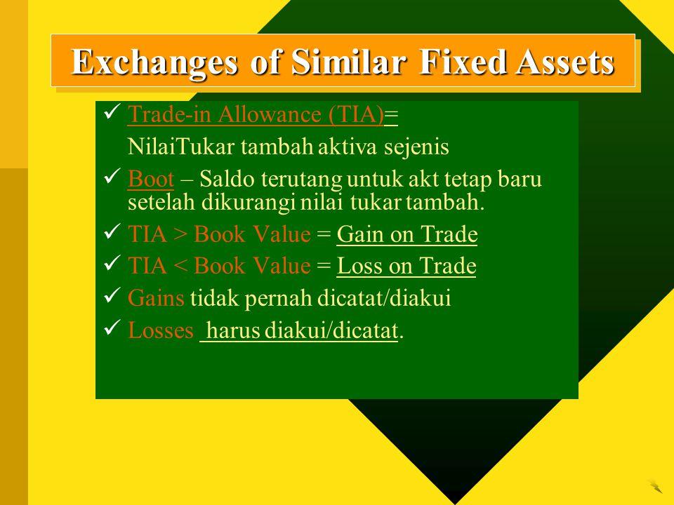 Exchanges of Similar Fixed Assets Trade-in Allowance (TIA)= NilaiTukar tambah aktiva sejenis Boot – Saldo terutang untuk akt tetap baru setelah dikurangi nilai tukar tambah.