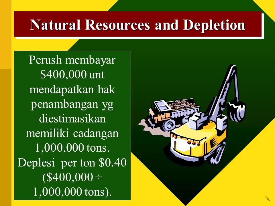 Natural Resources and Depletion Perush membayar $400,000 unt mendapatkan hak penambangan yg diestimasikan memiliki cadangan 1,000,000 tons. Deplesi pe