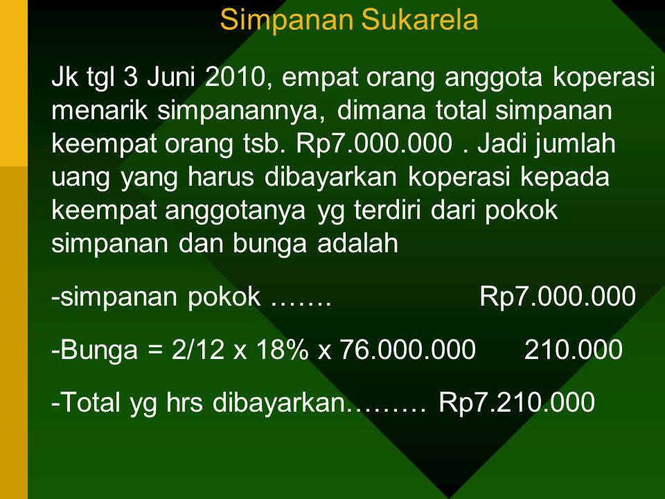 Simpanan Sukarela Jk tgl 3 Juni 2010, empat orang anggota koperasi menarik simpanannya, dimana total simpanan keempat orang tsb.