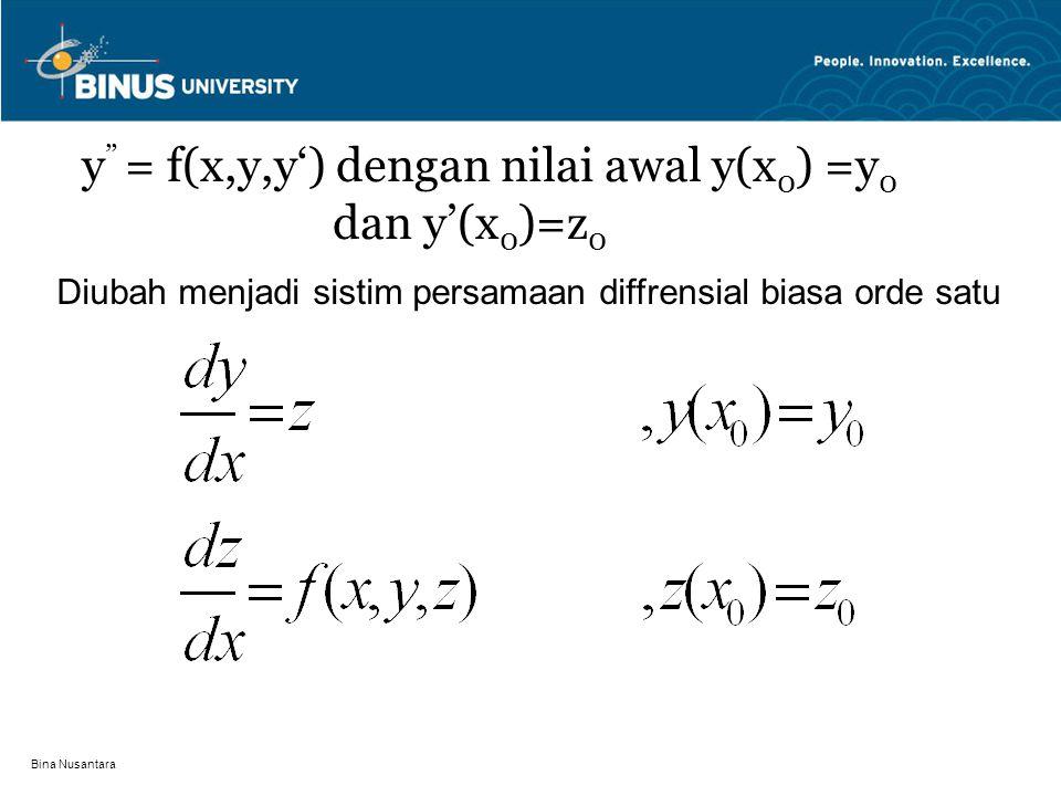 """Bina Nusantara y """" = f(x,y,y') dengan nilai awal y(x 0 ) =y 0 dan y'(x 0 )=z 0 Diubah menjadi sistim persamaan diffrensial biasa orde satu"""