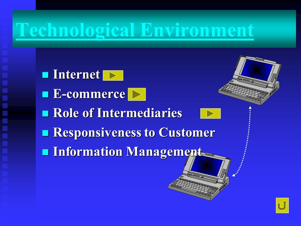 Technological Environment Internet Internet E-commerce E-commerce Role of Intermediaries Role of Intermediaries Responsiveness to Customer Responsiven
