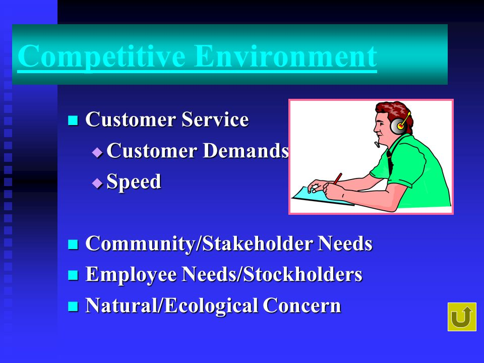Competitive Environment Customer Service Customer Service  Customer Demands  Speed Community/Stakeholder Needs Community/Stakeholder Needs Employee Needs/Stockholders Employee Needs/Stockholders Natural/Ecological Concern Natural/Ecological Concern