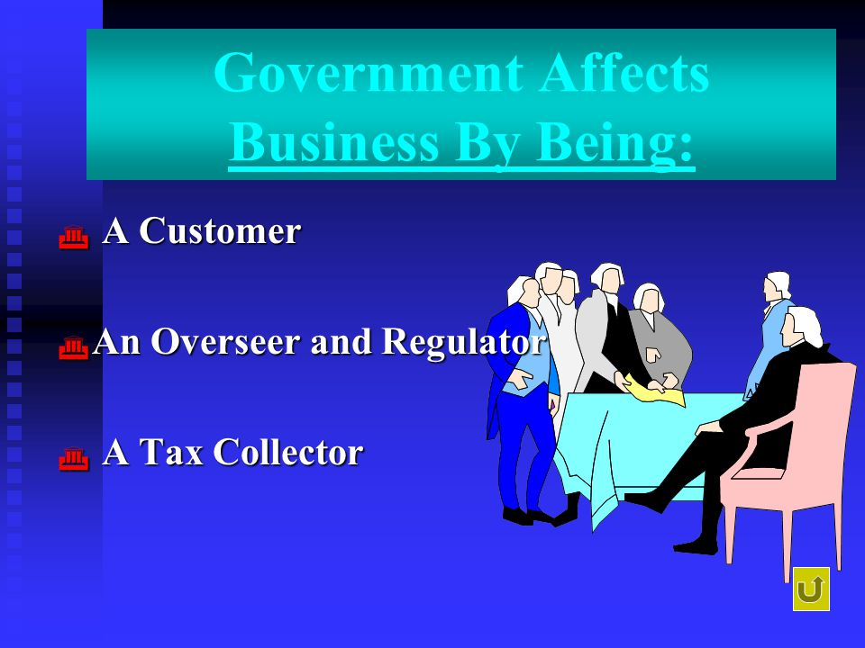 Government Affects Business By Being:  A Customer  An Overseer and Regulator  A Tax Collector