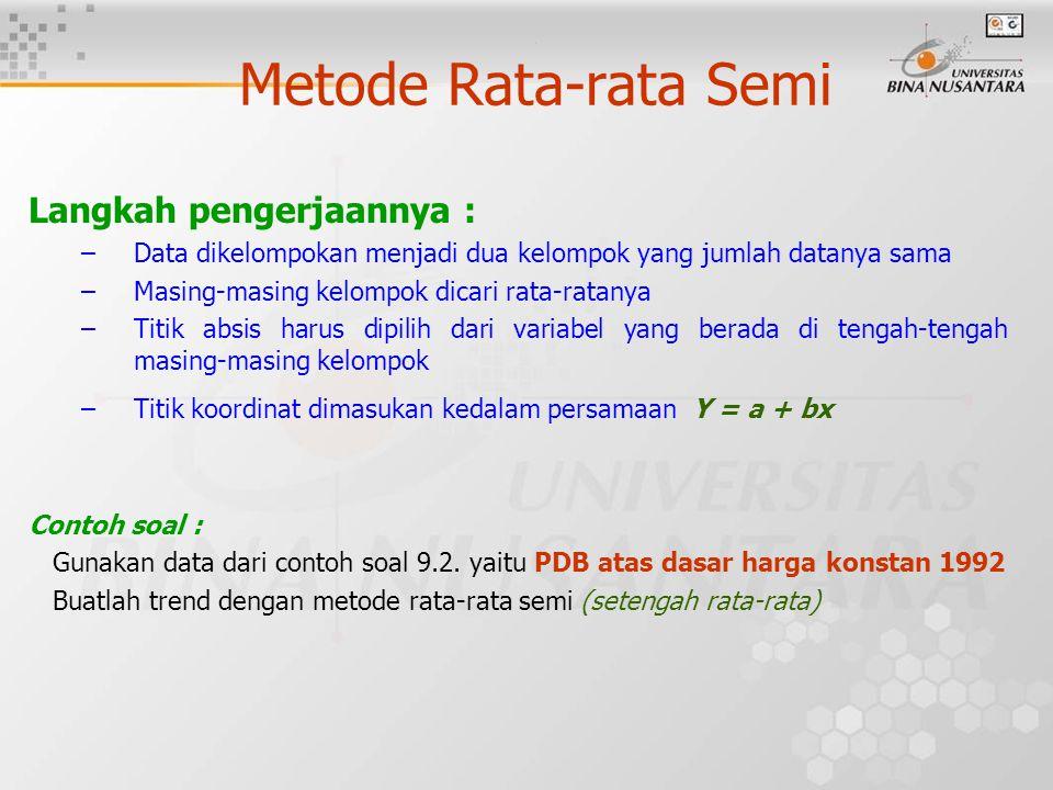 . Metode Rata-rata Semi Langkah pengerjaannya : –Data dikelompokan menjadi dua kelompok yang jumlah datanya sama –Masing-masing kelompok dicari rata-r