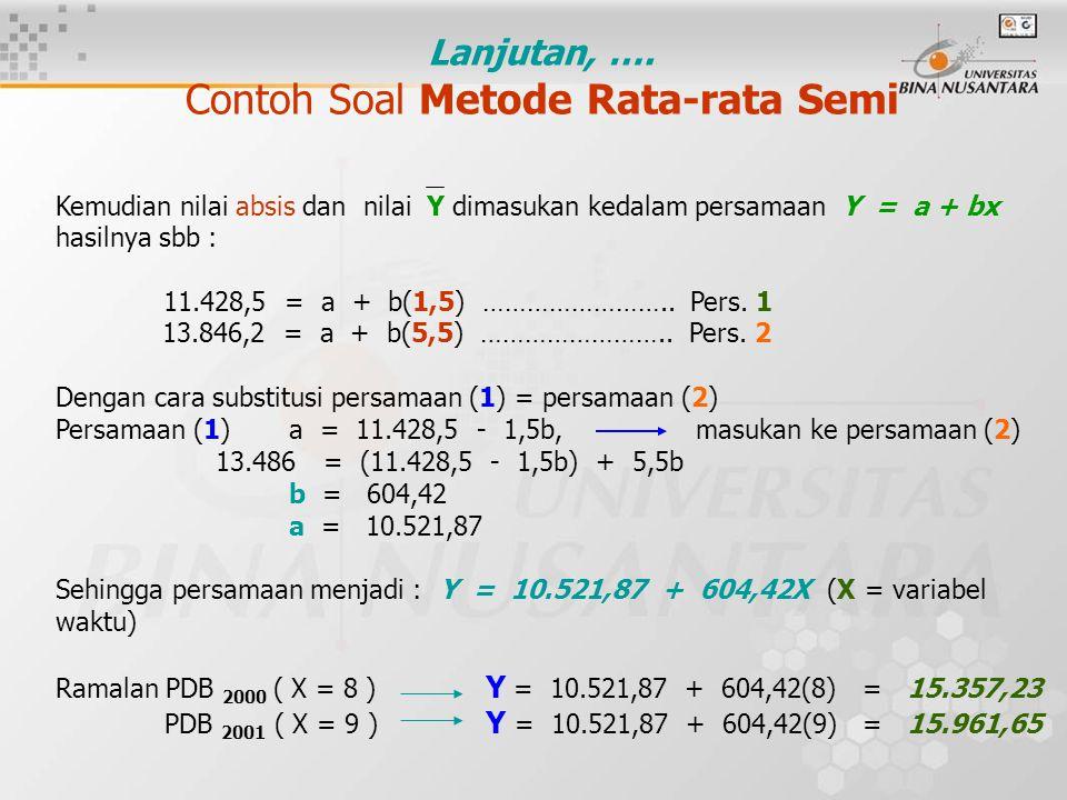 Lanjutan, ….. Contoh Soal Metode Rata-rata Semi Kemudian nilai absis dan nilai Y dimasukan kedalam persamaan Y = a + bx hasilnya sbb : 11.428,5 = a +