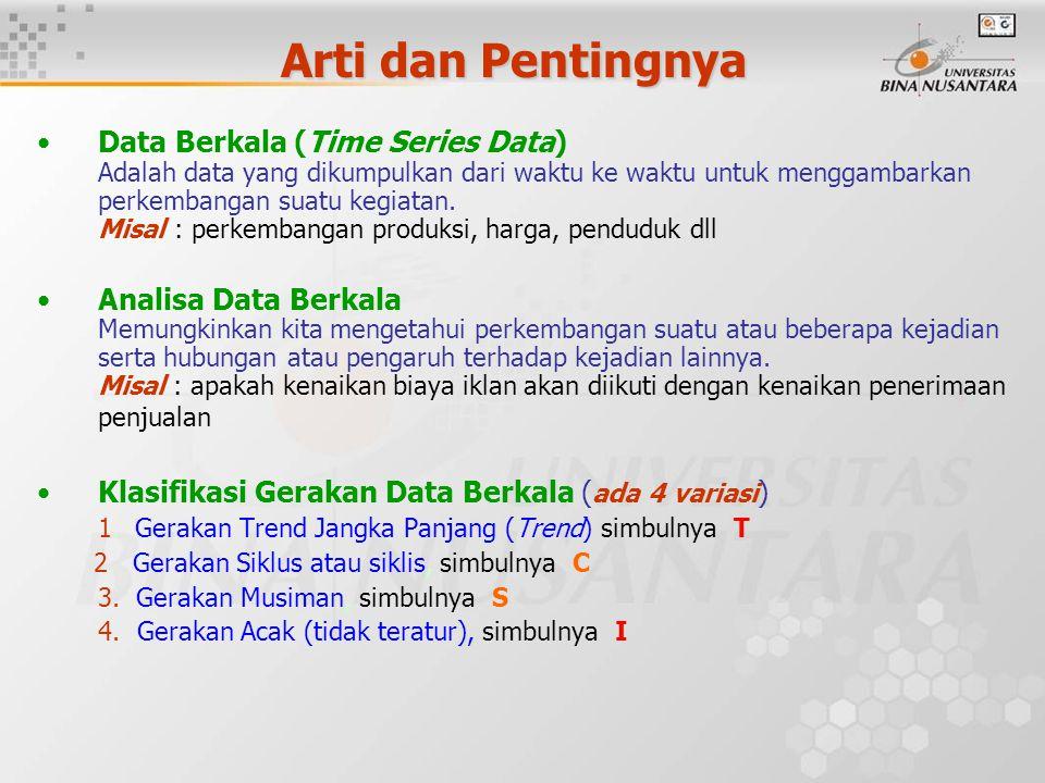 Data Berkala (Time Series Data) Adalah data yang dikumpulkan dari waktu ke waktu untuk menggambarkan perkembangan suatu kegiatan. Misal : perkembangan