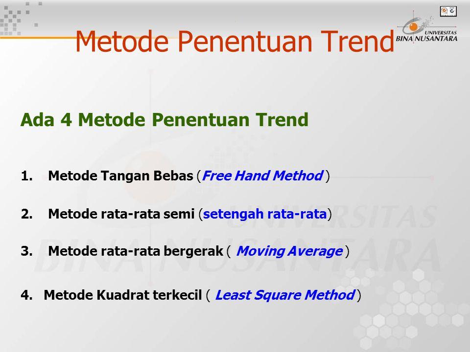 . Metode Penentuan Trend Ada 4 Metode Penentuan Trend 1.Metode Tangan Bebas (Free Hand Method ) 2.Metode rata-rata semi (setengah rata-rata) 3.Metode