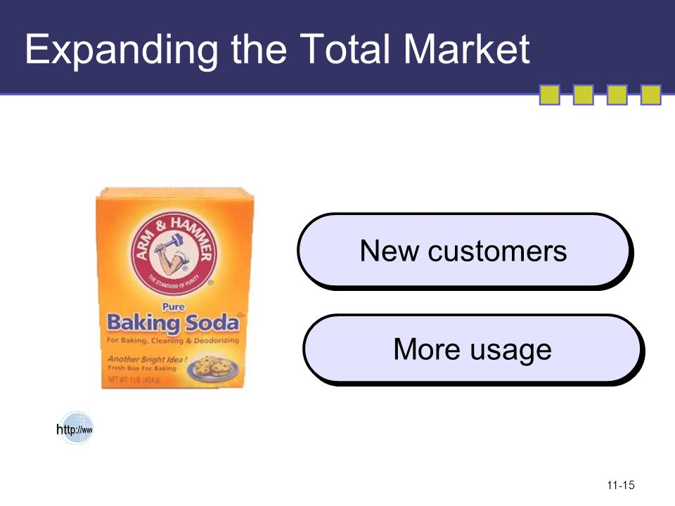 11-15 Expanding the Total Market New customers More usage