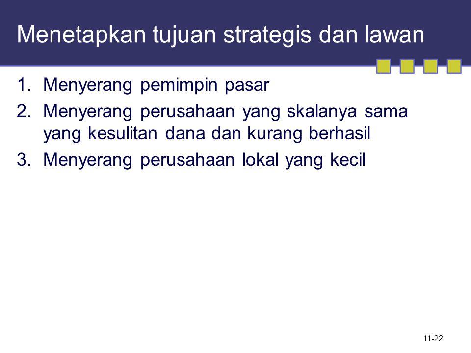 Menetapkan tujuan strategis dan lawan 1.Menyerang pemimpin pasar 2.Menyerang perusahaan yang skalanya sama yang kesulitan dana dan kurang berhasil 3.Menyerang perusahaan lokal yang kecil 11-22