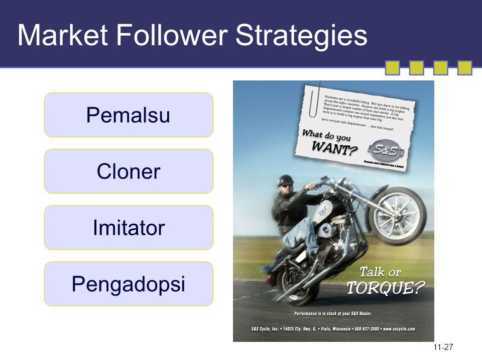 11-27 Market Follower Strategies Pemalsu Cloner Imitator Pengadopsi