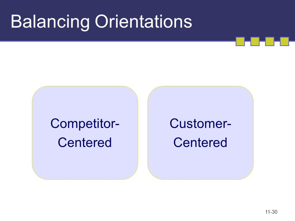 11-30 Balancing Orientations Competitor- Centered Customer- Centered