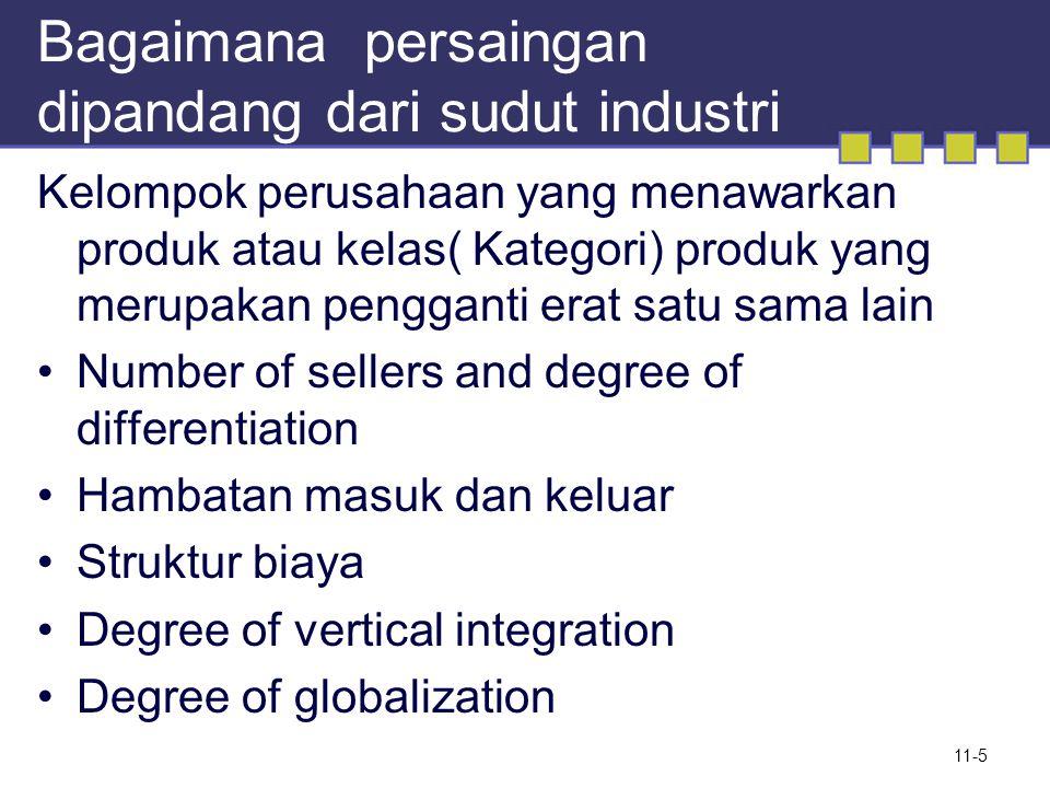 11-5 Bagaimana persaingan dipandang dari sudut industri Kelompok perusahaan yang menawarkan produk atau kelas( Kategori) produk yang merupakan pengganti erat satu sama lain Number of sellers and degree of differentiation Hambatan masuk dan keluar Struktur biaya Degree of vertical integration Degree of globalization
