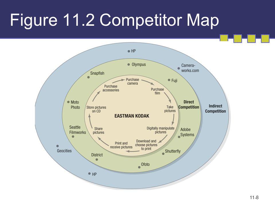 Analisis pesaing Setelah mengidentifikasi pesaing utama perusahaan harus mampu menentukan: Strategi, setiap perusahaan yang mempunyai strategi yang sama dalam kelompok sasaran tertentu disebuk kelompok strategis ( Strategic Group ) Tujuan, contoh amati rencana ekpansi pesaing Kekuatan dan kelemahan pesaing.