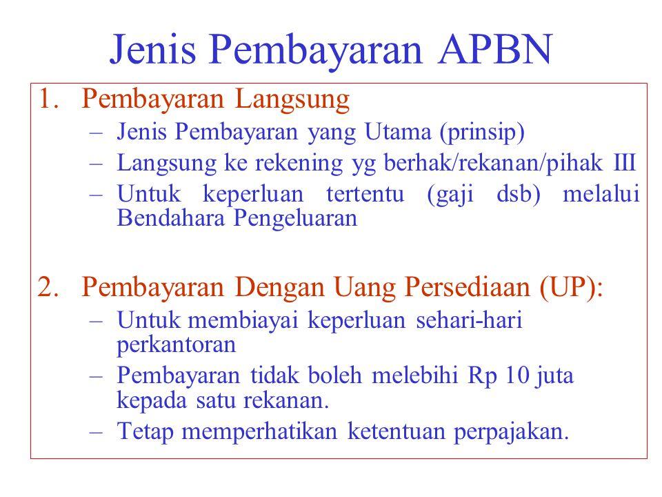 Jenis Pembayaran APBN 1.Pembayaran Langsung –Jenis Pembayaran yang Utama (prinsip) –Langsung ke rekening yg berhak/rekanan/pihak III –Untuk keperluan