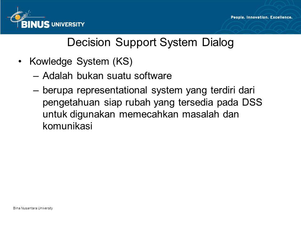 Bina Nusantara University Decision Support System Dialog Kowledge System (KS) –Adalah bukan suatu software –berupa representational system yang terdiri dari pengetahuan siap rubah yang tersedia pada DSS untuk digunakan memecahkan masalah dan komunikasi