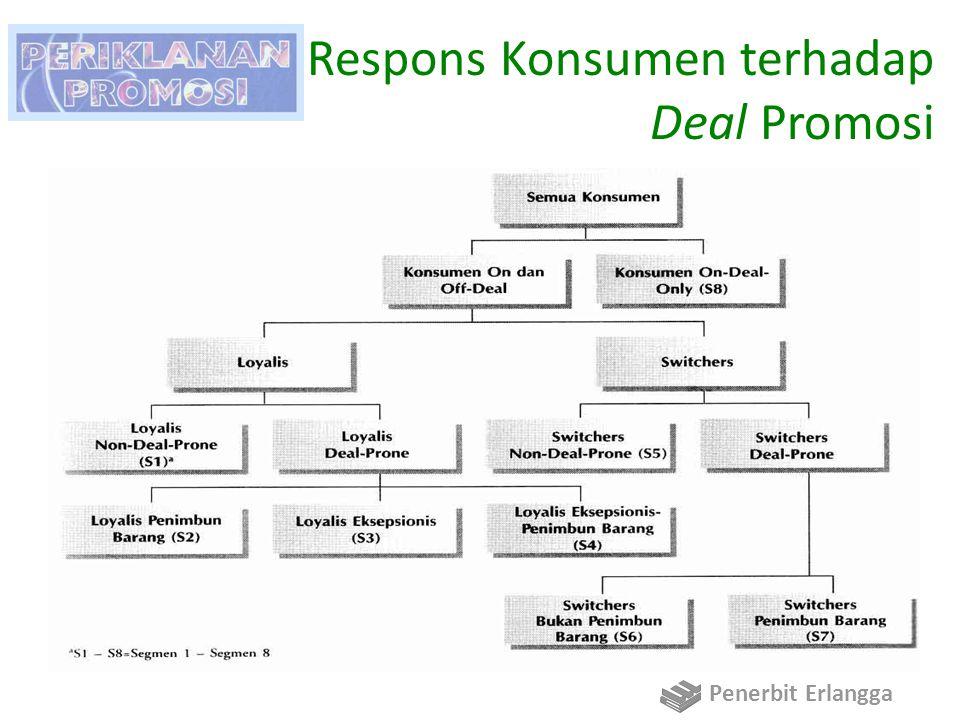 Daya Respons Konsumen terhadap Deal Promosi Penerbit Erlangga