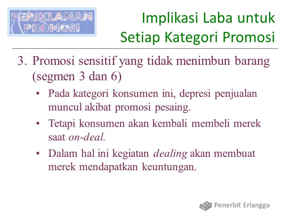 Implikasi Laba untuk Setiap Kategori Promosi 3.Promosi sensitif yang tidak menimbun barang (segmen 3 dan 6) Pada kategori konsumen ini, depresi penjua