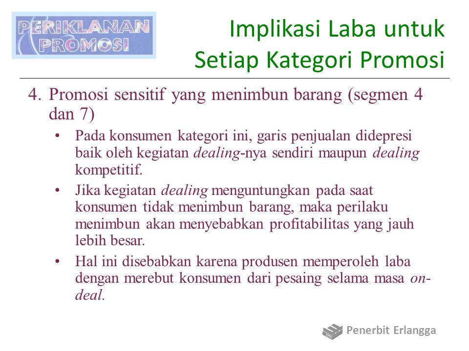 Implikasi Laba untuk Setiap Kategori Promosi 4.Promosi sensitif yang menimbun barang (segmen 4 dan 7) Pada konsumen kategori ini, garis penjualan dide