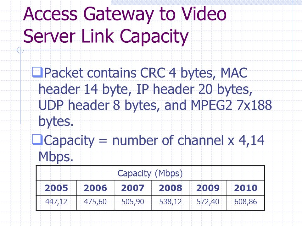 Access Gateway to Video Server Link Capacity  Packet contains CRC 4 bytes, MAC header 14 byte, IP header 20 bytes, UDP header 8 bytes, and MPEG2 7x188 bytes.