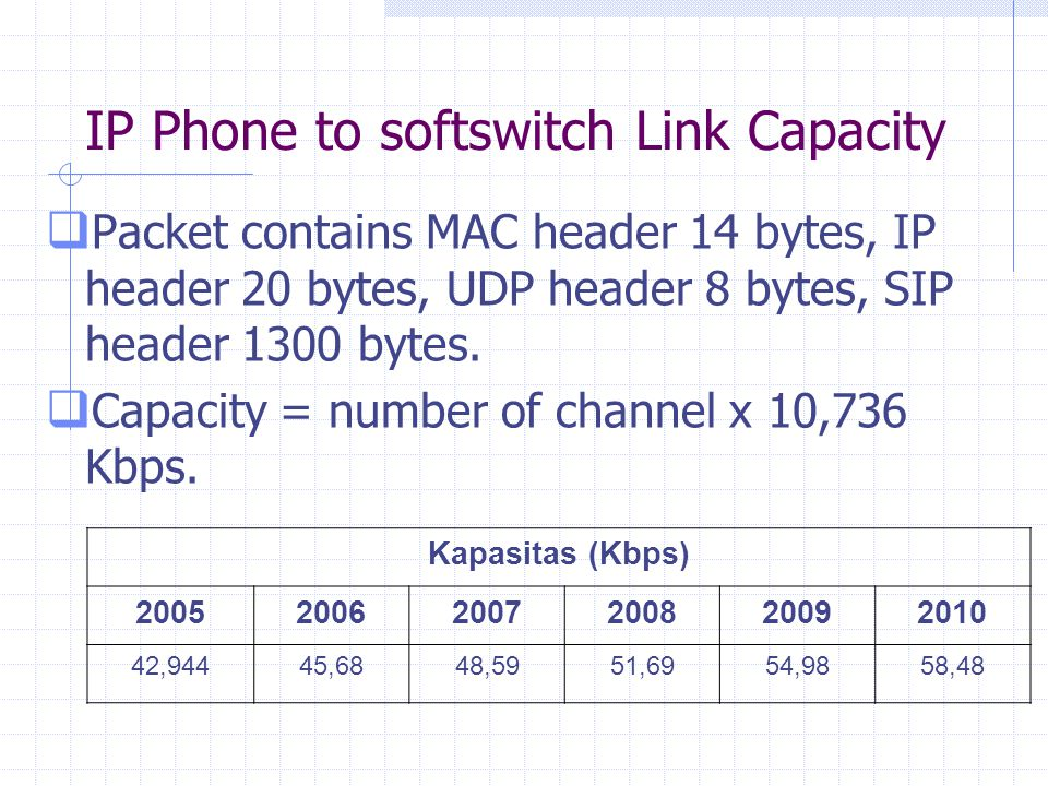 IP Phone to softswitch Link Capacity  Packet contains MAC header 14 bytes, IP header 20 bytes, UDP header 8 bytes, SIP header 1300 bytes.