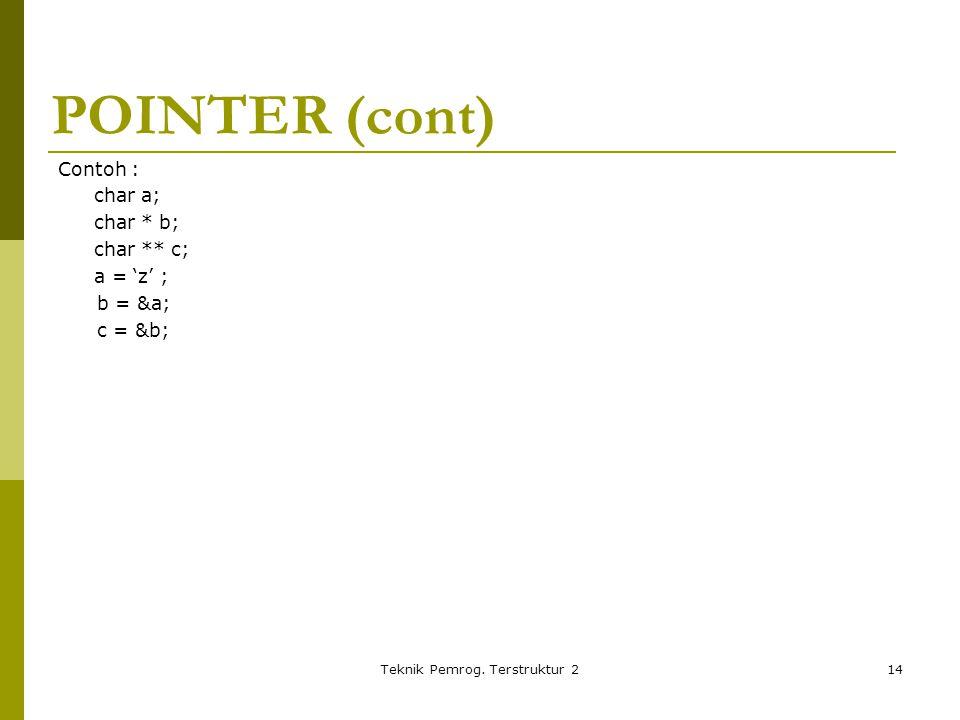 Teknik Pemrog. Terstruktur 214 Contoh : char a; char * b; char ** c; a = 'z' ; b = &a; c = &b; POINTER (cont)