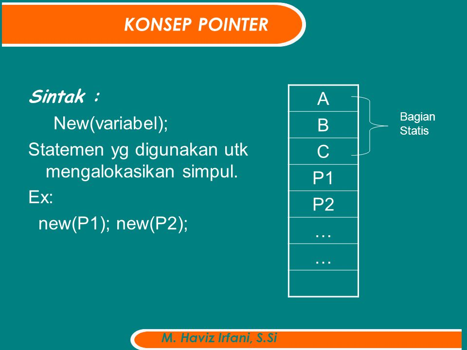 Sintak : New(variabel); Statemen yg digunakan utk mengalokasikan simpul.