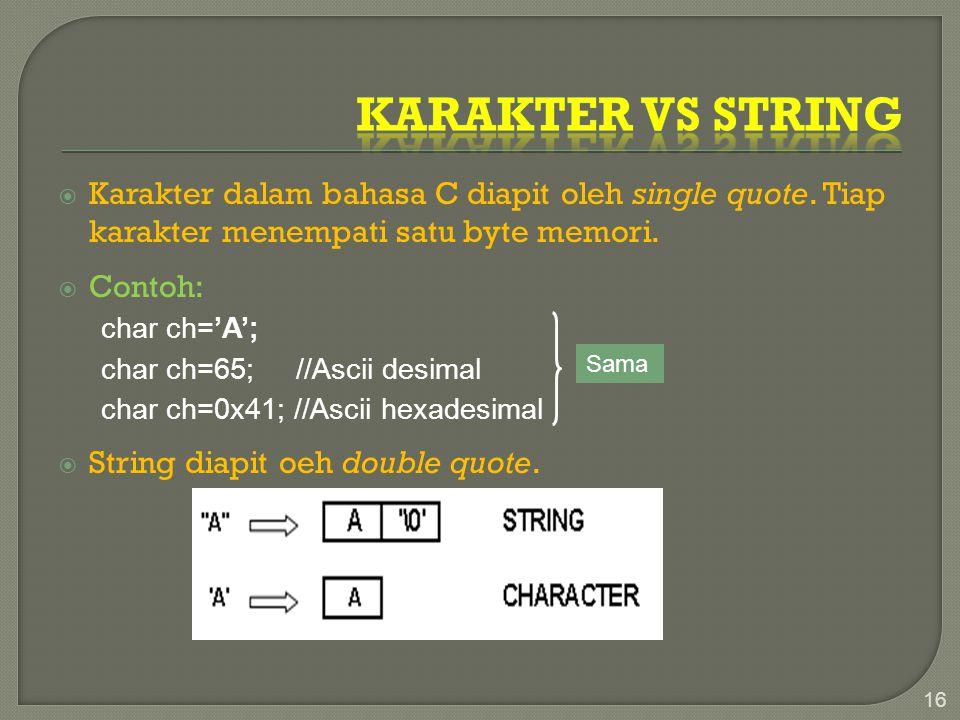  Karakter dalam bahasa C diapit oleh single quote. Tiap karakter menempati satu byte memori.  Contoh: char ch='A'; char ch=65; //Ascii desimal char