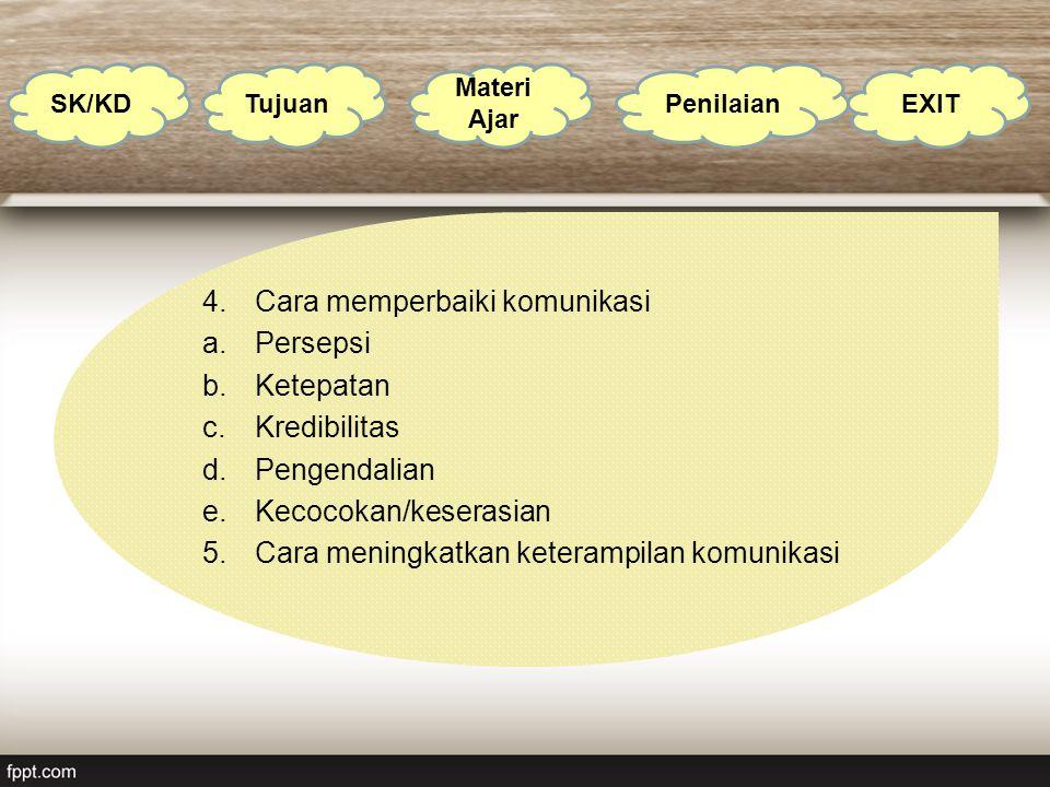 4.Cara memperbaiki komunikasi a.Persepsi b.Ketepatan c.Kredibilitas d.Pengendalian e.Kecocokan/keserasian 5.Cara meningkatkan keterampilan komunikasi