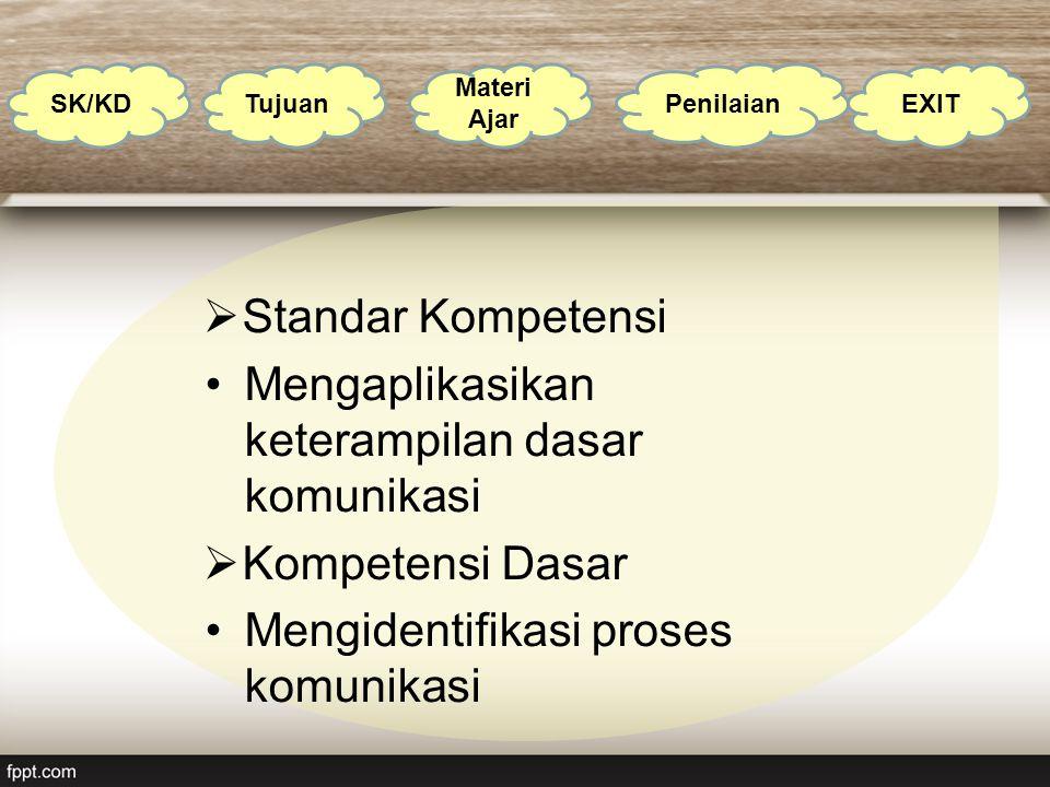  Standar Kompetensi Mengaplikasikan keterampilan dasar komunikasi  Kompetensi Dasar Mengidentifikasi proses komunikasi SK/KD Tujuan Materi Ajar PenilaianEXIT