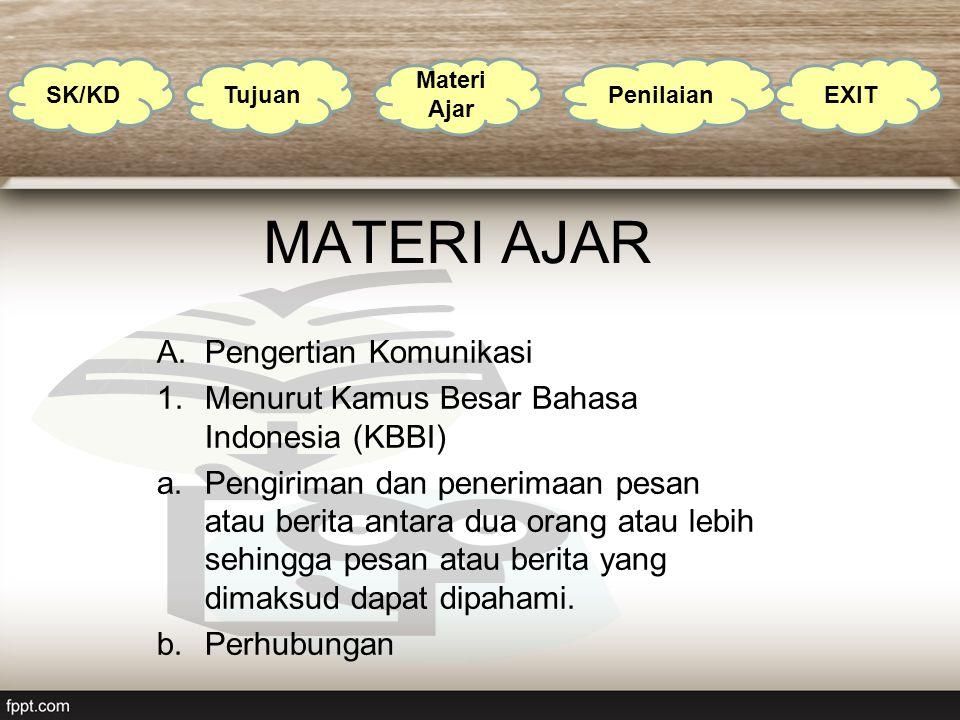 MATERI AJAR A.Pengertian Komunikasi 1.Menurut Kamus Besar Bahasa Indonesia (KBBI) a.Pengiriman dan penerimaan pesan atau berita antara dua orang atau lebih sehingga pesan atau berita yang dimaksud dapat dipahami.