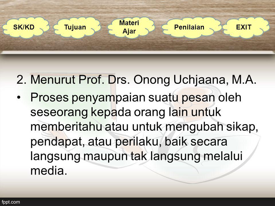 2.Menurut Prof. Drs. Onong Uchjaana, M.A. Proses penyampaian suatu pesan oleh seseorang kepada orang lain untuk memberitahu atau untuk mengubah sikap,